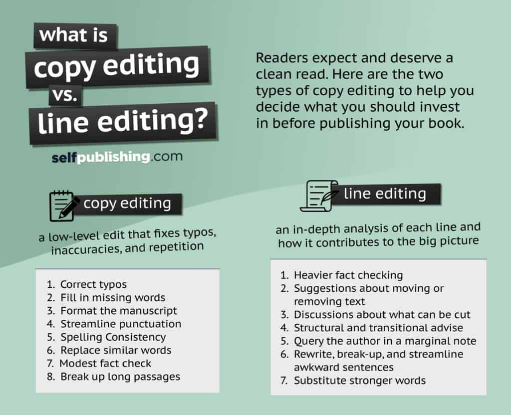 copy editing vs line editing