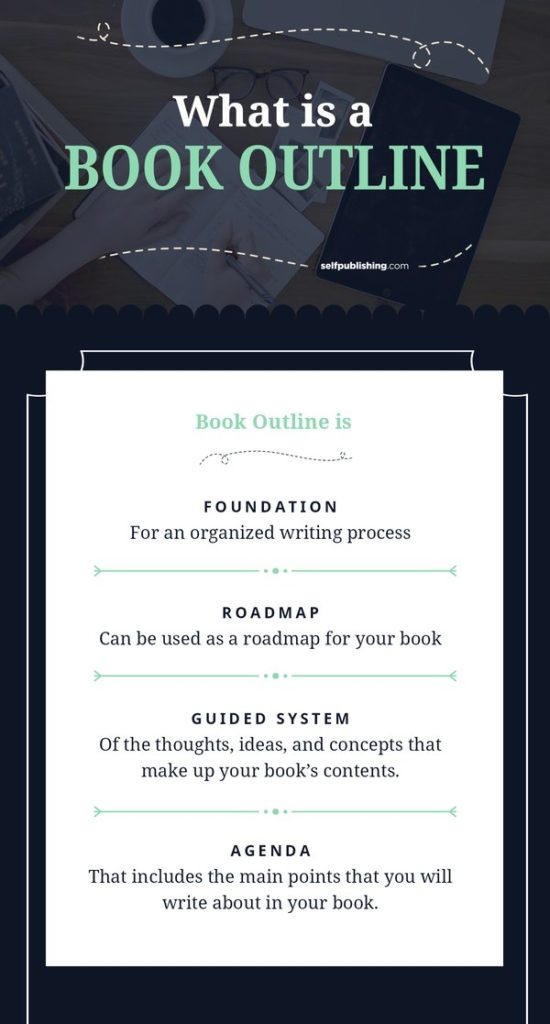 what is a book outline