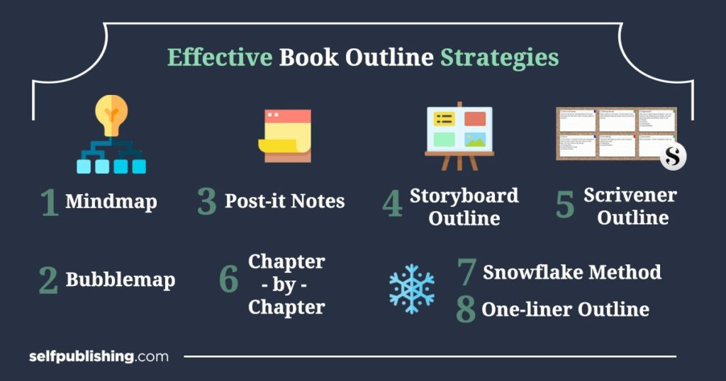 book outline structure